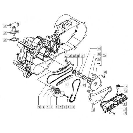 25: Kettinggeleider Vespa S