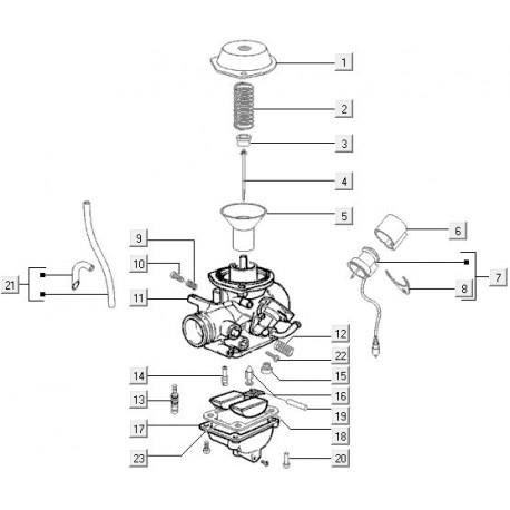 13: Hoofdsproeier 75 Vespa ET4/LX/LXV/S